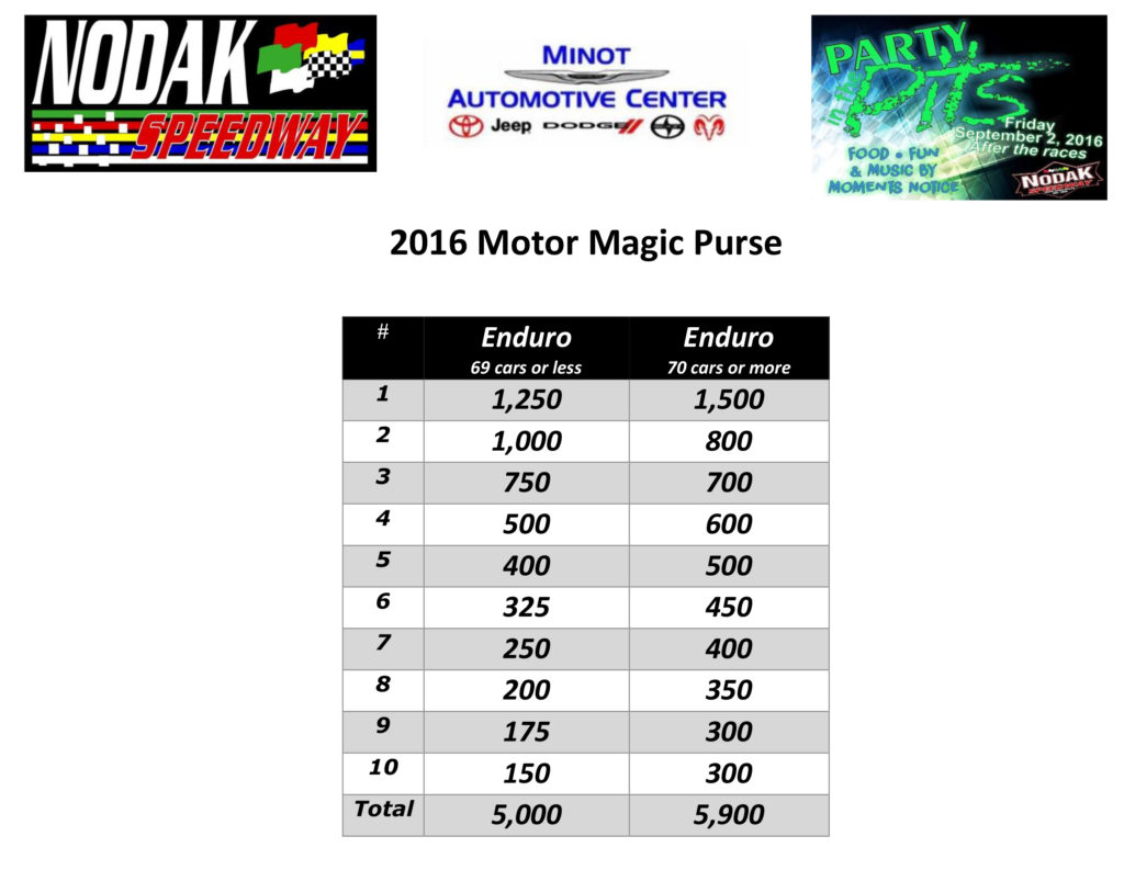 2016 Motor Magic Enduro Payouts